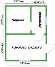 А это идеальный и рекомендуемый вариант, можно сказать традиционной планировки бань 3х4 (проект «С»)