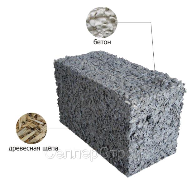 Фото производство арболитовых блоков своими руками