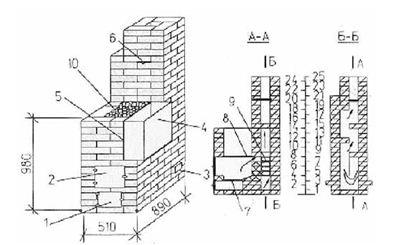 """Более сложная кирпичная печь для бани – уже она, как инструкция будущей работы (схема """"G"""")"""