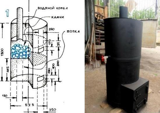 Печка в баню из трубы вертикальная своими руками