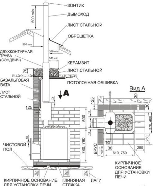 Демонстрируется устройство кирпичной конструкции.