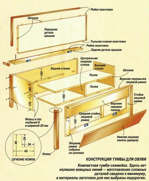 Деревянная мебель для бани: