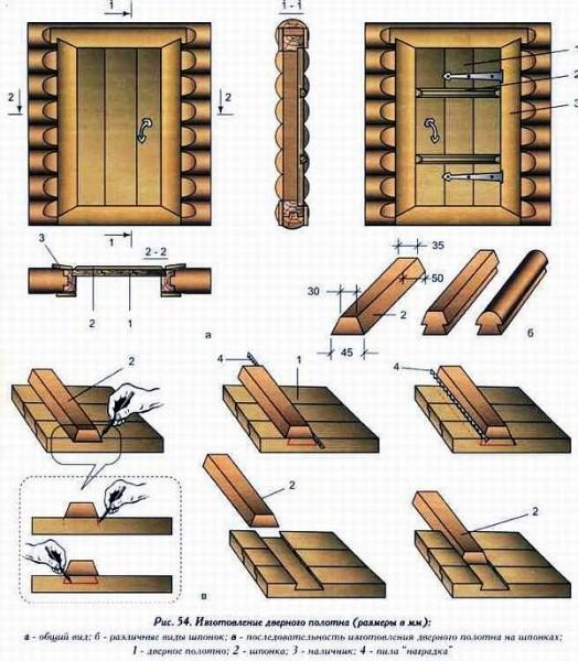Дверь на иглицах