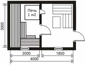 Этот план бани 4х3 представляет более основательный подход к оформлению парной (проект «D»)
