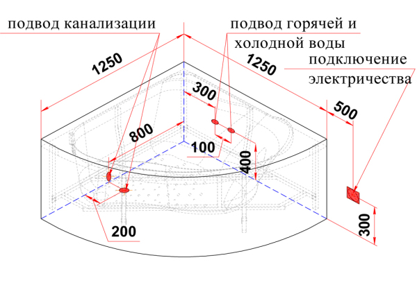 Габариты одноместной модели и точки её подключений