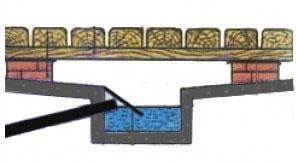 Графическая схема простейшего слива