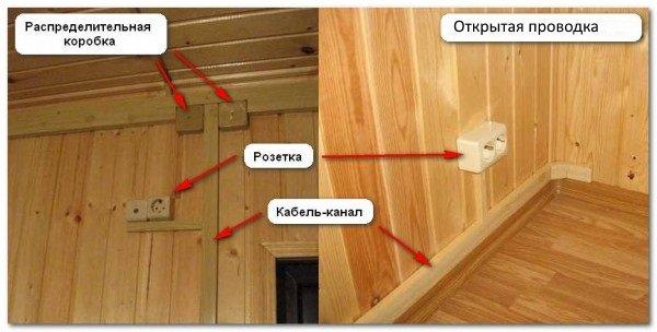 Как размещать открытую проводку