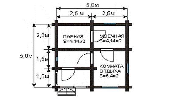 Как выглядит баня 2 на 5 на 5 в разрезе