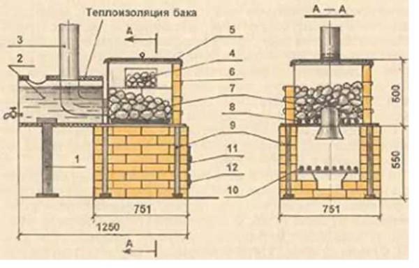 Каменка с типоразмерами