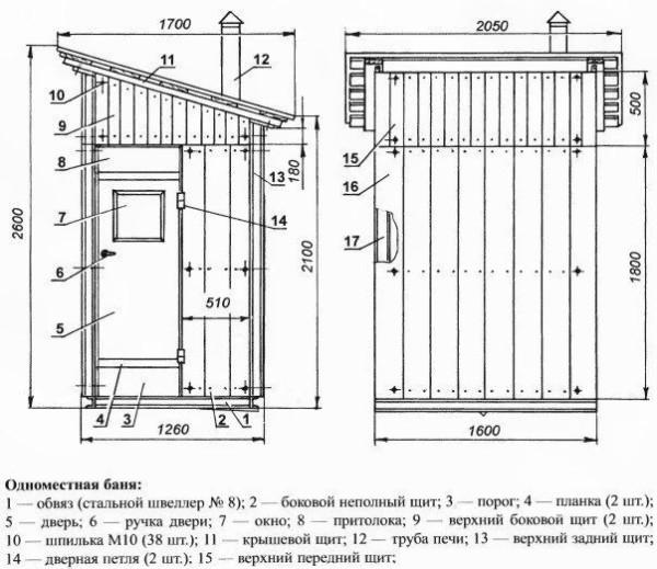Каркасная конструкция бани на одного человека