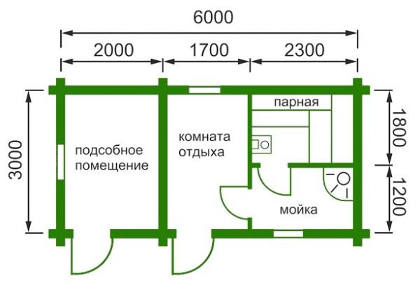 Компактная парилка соседствует с мойкой, оснащенной душевой кабинкой или поддоном. Остальная площадь делится примерно поровну между комнатой отдыха и подсобкой.