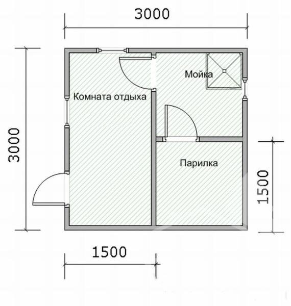 Компактное строение площадью 9 квадратных метров разделено на три секции. Половину площади занимает комната отдыха; оставшаяся половина вмещает одинаковые по размеру мойку и парную. Комфортабельностью баня не отличается: габариты парной не позволяют лечь на полке.