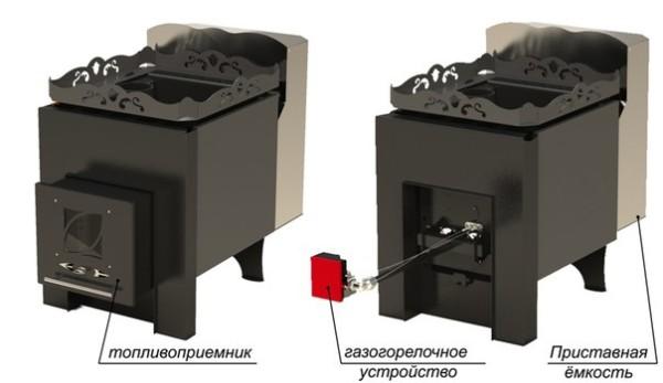 Компактное устройство с газовой горелкой