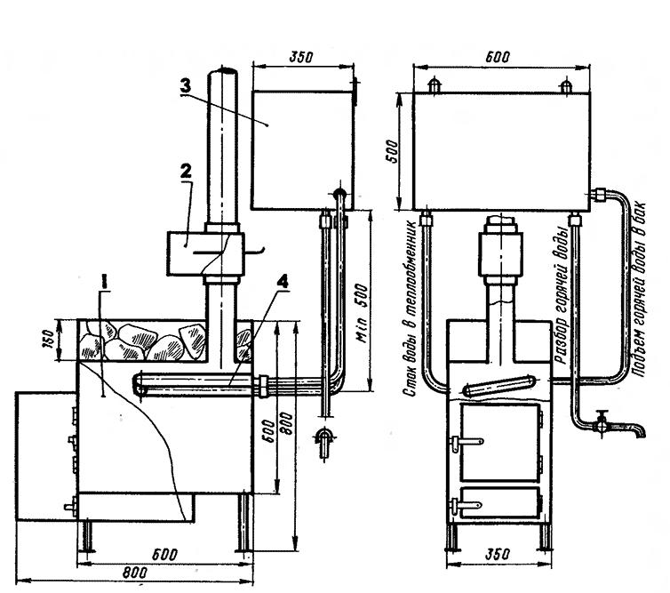 Банная печь из металла с теплообменником
