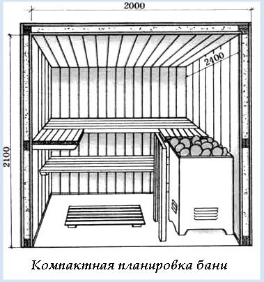Летние мини-бани для дачи могут быть очень маленькими