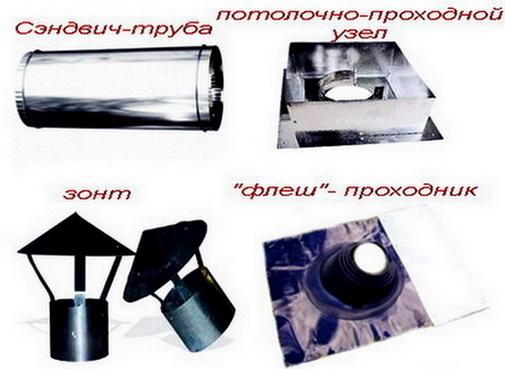 Материалы для изготовления дымохода