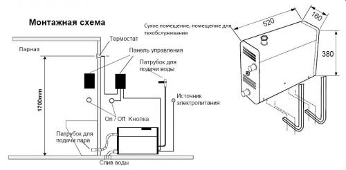 Монтажная схема размещения устройства и подключения его к коммуникациям