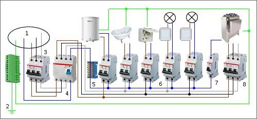На фото показана схема подключения электрооборудования бани.