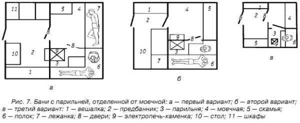 План бани, рассчитанной на 1-4 человек