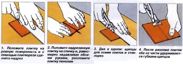 Показан процесс резки элементов покрытия.
