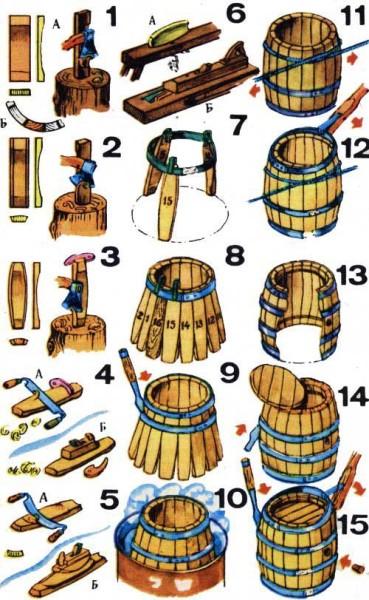 Пошаговая инструкция по изготовлению.