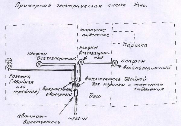 Пример электрической схемы бани
