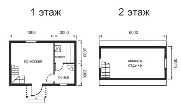 Пример проекта