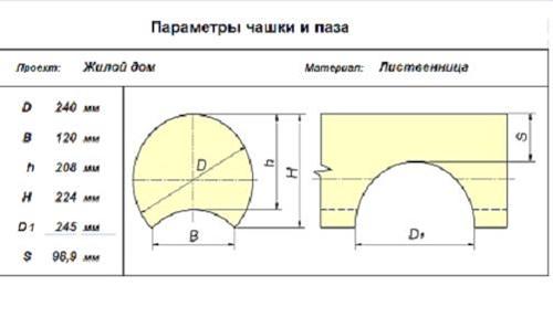 Приводятся основные параметры паза и выемки.