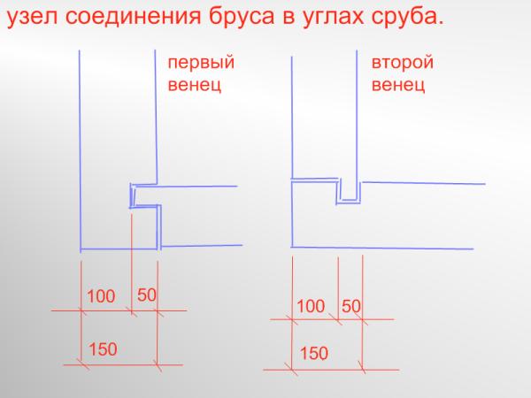 Простейший узел соединения бруса при формировании углов