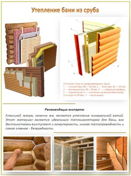 Различные способы защиты от холода бани, изготовленной на основе сруба