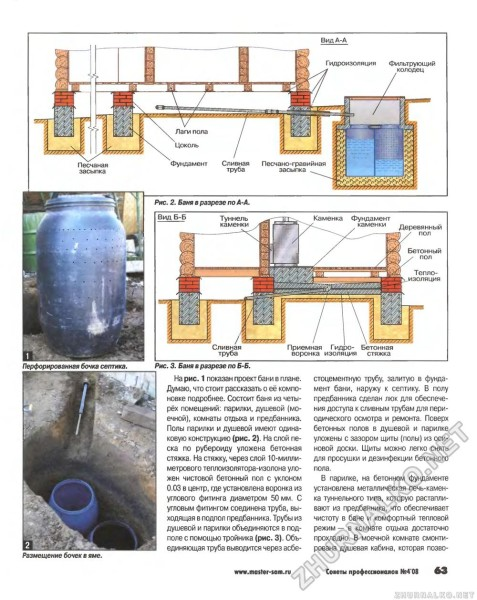 Различные варианты создания полов в бане с организацией слива и монтажом гидроизоляции