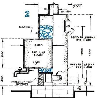 Разновидность данного устройства с центральным размещением бака для воды