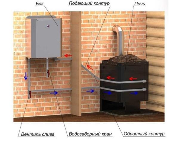 Схема обогрева воды в выносной емкости