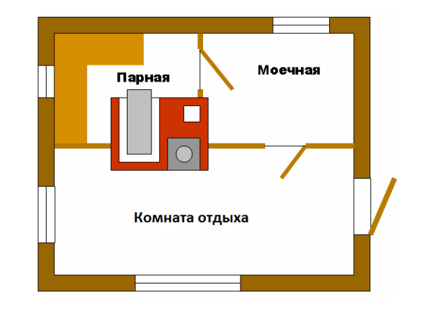 Схема устройства отопления одной печью