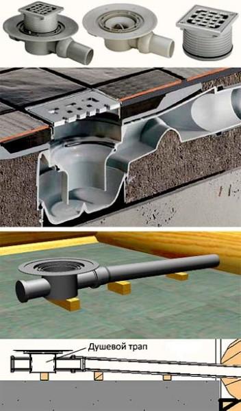 Сложные схемы создания трапов с использованием заводских изделий, которые можно использовать при покрытии пола плиткой