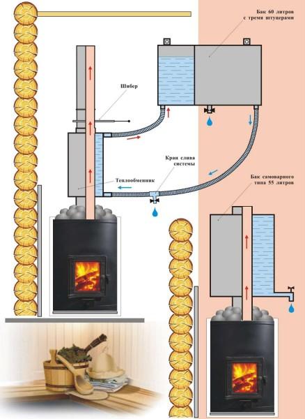 Устройство и принцип работы теплообменника