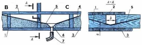 Устройство пола в деревянной бане заставляет комбинировать слив из парной и моечной – на рисунке один из вариантов решения этой задачи