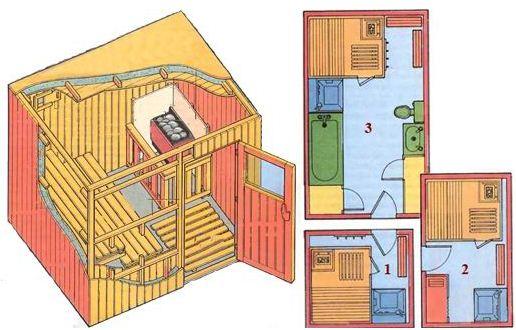 Вариант планировки помещения с парилкой.
