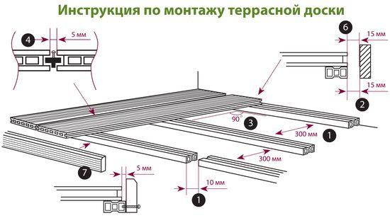 Визуальное представление сборки элементов покрытия.