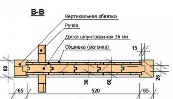 Возможные и оптимальные размеры двери в сауну