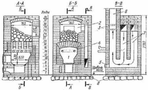 Выбор кирпичной каменки имеет свои преимущества – инструкция по строительству не требует специальных навыков, хотя цена печи при этом и, как правило, выше