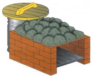 Банная печь по-черному имеет очень простую конструкцию.