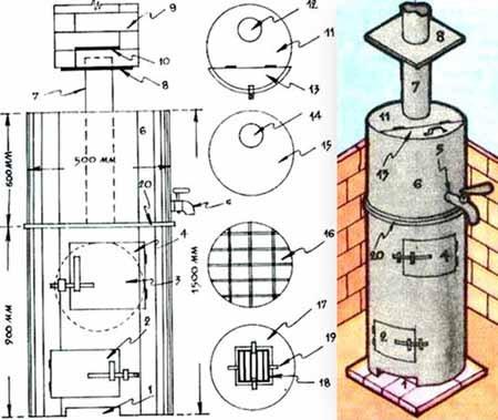 Банная печь своими руками – в первую очередь подробный чертёж всего сооружения с указанием размеров, выбранного материала, качества его обработки и даже возможных узких мест (вариант «А»)