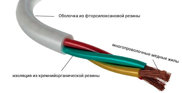 Безопасный кабель для сауны