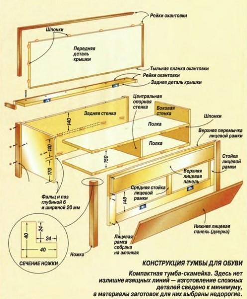 Деревянная мебель для бани: схема компактной тумбы.