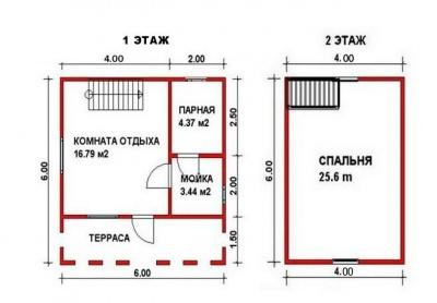 Для начала тщательно продумайте план здания