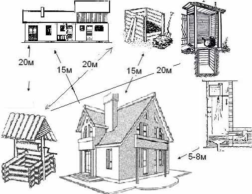 Другая схема и другие рекомендации (схема «В»)