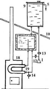 Еще одна комбинированная система с использованием двух баков