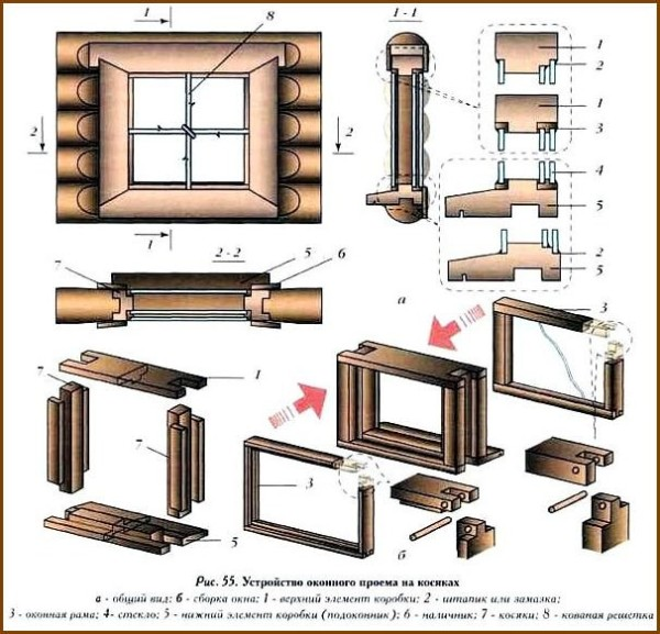 Еще одна конструкция самодельных оконных проемов для бани