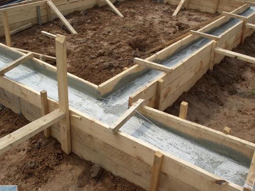 Фундамент, залитый под кирпичные стены